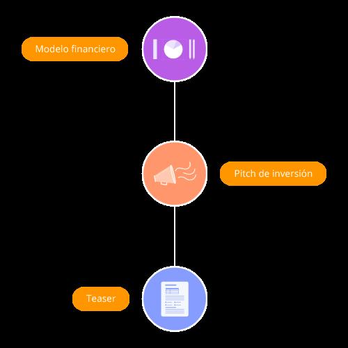 ifcubacion-ruta